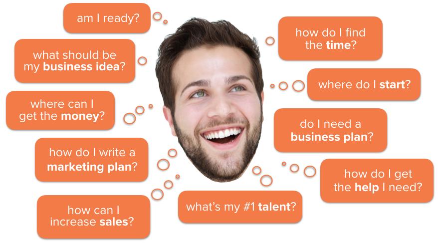 Entrepreneur Questions